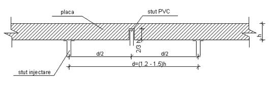 12 pasi in remedierea fisurilor unei placi din beton 2