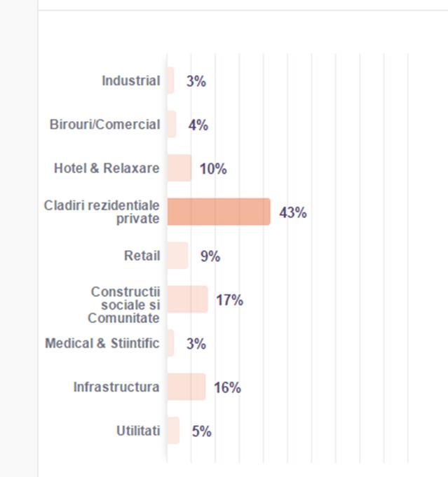 segmentarea-proiectelor-care-cauta-pavele